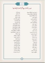 البلدانيات - أسامة السيد محمود الأزهري
